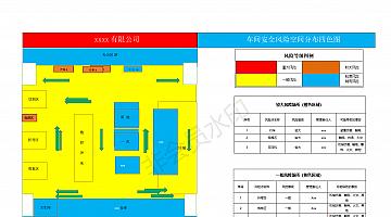 厂区风险分级管控红橙黄蓝四色风险图示例