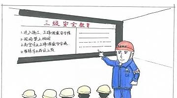 三级安全教育培训(教育档案、记录卡、试卷题库)