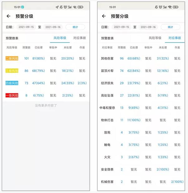 """事事明助力广东发恩德荣获市""""最美安全工匠先进集体""""称号"""